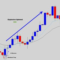 The forex signals library