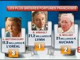 Des entreprises du CAC40 ne payent pas d'impôts en France ou deux fois moins que les PME