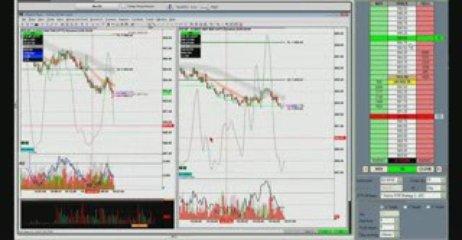 Day Trading Stocks 8.11.09