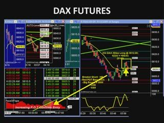 Day Trading Services