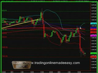 S&P 500 day trading course Sept 24 mid session