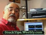 Review of Forex Managed Account - Learning Forex