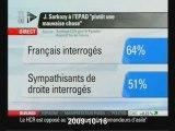 Sondage: 64% contre Jean Sarkozy à la tête de l'Epad