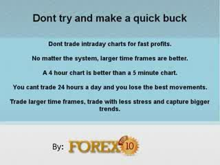 Tips to Start Trading Forex