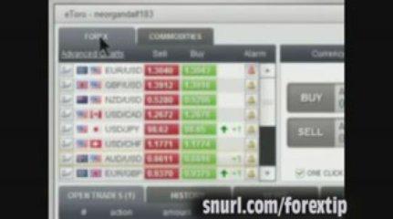 Etoro -Trading Day | Online Forex – Trading Software