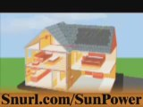 Make Solar Panels | Make Solar Power & Generate Solar Power