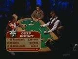 WSOP 2006 Circuit Events Gran Casino Tunica Pt19