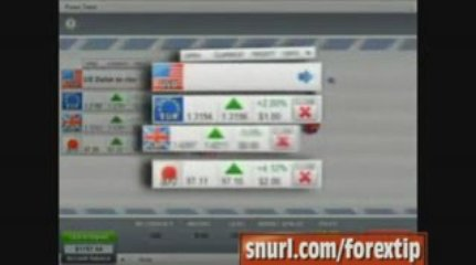 Best Forex Market | Online Currency Trading – Forex Demo