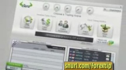 Great Online Currency Trading | Forex Demo – Forex Exchange