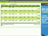 Free Stock Trading Recommendations - Zantrio
