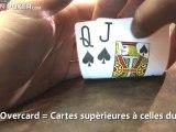 Apprendre � jouer au poker: �p 8 - Combien miser ou relancer
