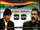 Morales gana elecciones según boca urna con 62%