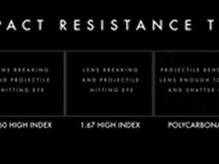 Resistance Trivex
