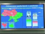 Results of Ukrainian Presidential Poll Announced