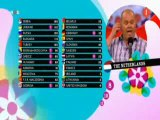 Paul de Leeuw gives the Dutch votes ESC 2007 12 points TR