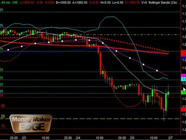 S&P500 day trading course Feb 8 live trading seattle