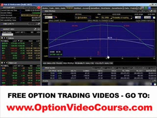 Option Trading Tutorial Videos