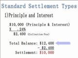 Student Loan Default end student loan Garnishment