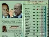 Lapsus révélateur du jeune Sarkozy