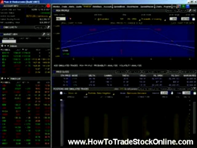 How to Trade Stock Online