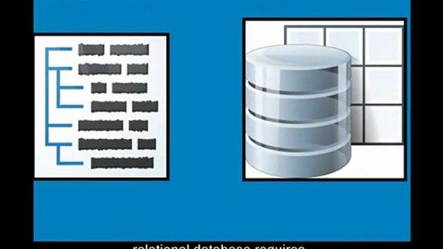 Windows AD Tutorial  Microsoft Active Directory Tutorial