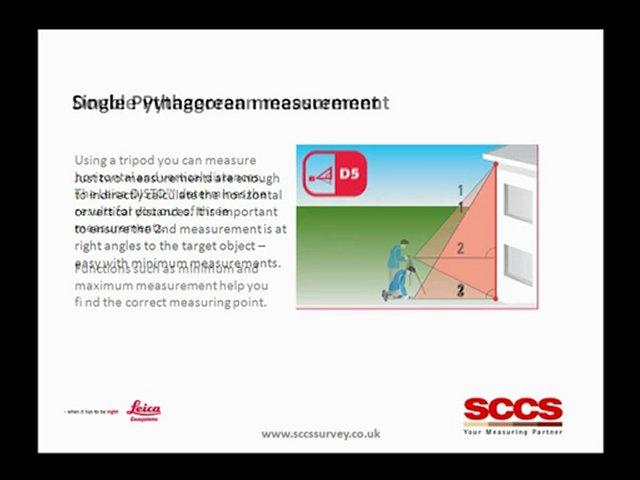 Laser Measure, Laser Tape Measure, Laser Distance Measuring