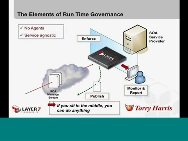 SOA Security and Governance in the Cloud part 1