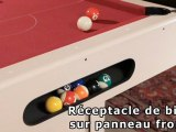 Table de Billard : pool anglais, pool américain, snooker