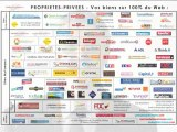 Proprietes Privees : l'immobilier par Internet