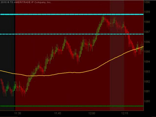 Learn How To Trade Emini Futures May 24 2010