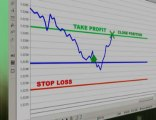 Technical Charting Can You Use Stochastics For Day Trading