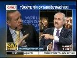 Numan Kurtulmuş | Ak Parti (AKP) - İsrail İlişkileri