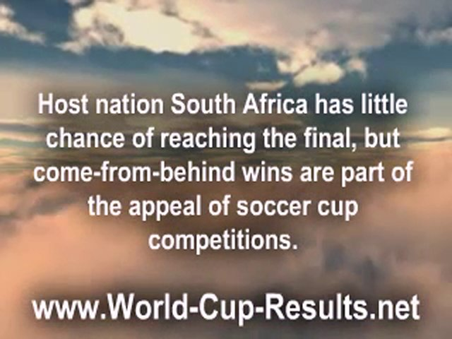 World Cup Soccer History