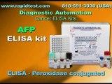 AFP ELISA kit