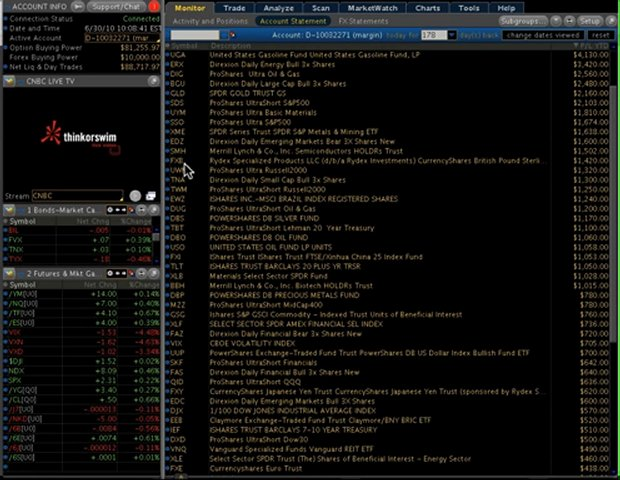 Trading Profit June 2010 | UP 101% | …