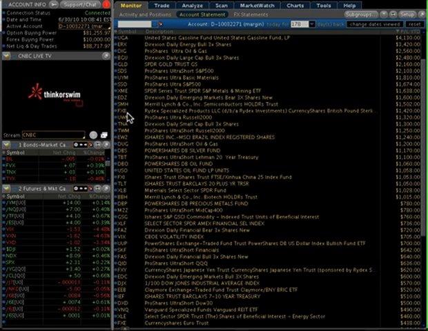 Trading Profit June 2010 | UP 101% | …