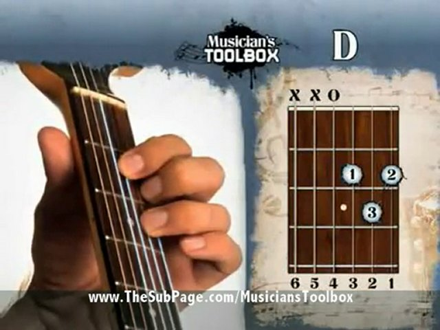 Learn Guitar Chords From Your Perspective | Guitar Chord