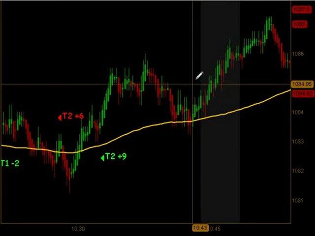 Day Trading Emini ES Futures June 23 2010