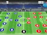Les règles du foot : Déroulement d'un match