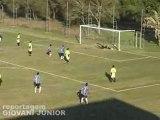 Gauchão de Juniores: Grêmio 2 x 1 Porto Alegre