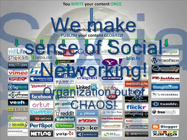 Automated Social Media Marketing Agency
