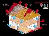 Syracuse Wall insulation, Syracuse insulation