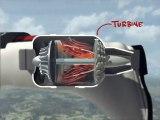 Stunt Junkies: Jet Powered Wingsuit: WingSuit Diagram