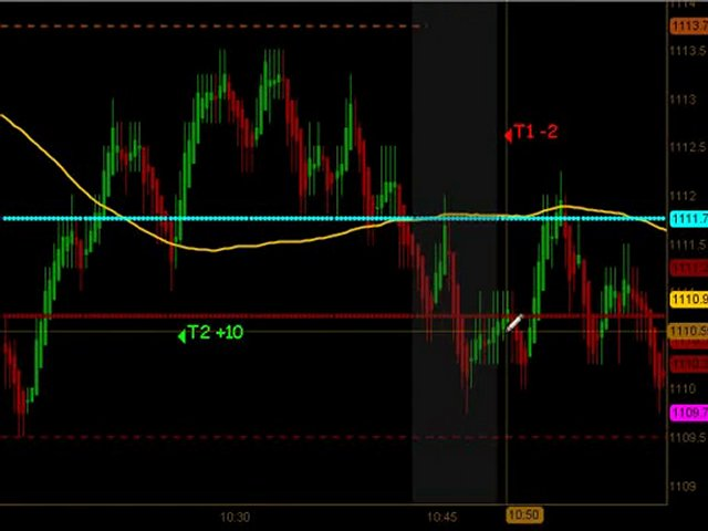 Learn How To Trade Emini Futures July 1 2010