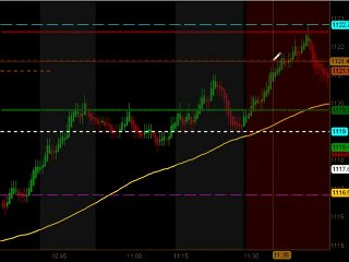 Learn How To Trade Emini Futures August 3 2010
