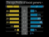 The Rise of Mobile Games - JackpotCity Online Casino Blog