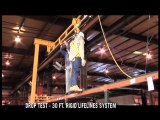 Fall Protection / Fall Arrest System Drop Test