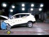 Hyundai IX35 Crash Tests 2010