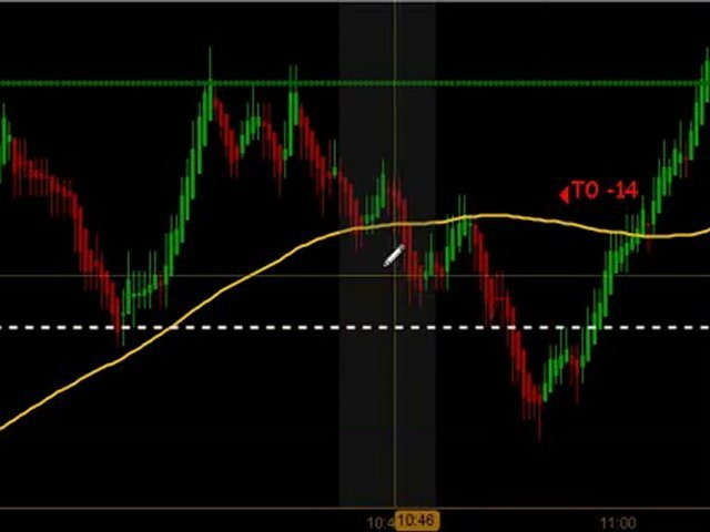 Learn How To Trade Emini Futures August 27 2010