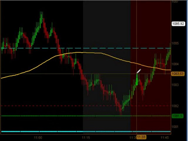 Learn How To Trade Emini Futures September 2 2010